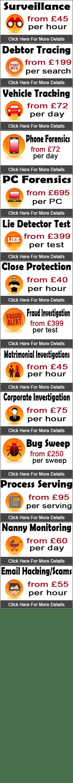 Private Investigator Costs In Swindon